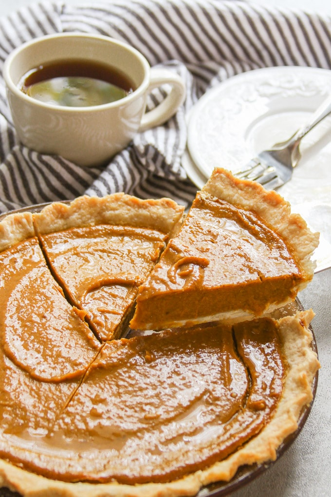 Roundup of the Best Plant Based Thanksgiving Recipes